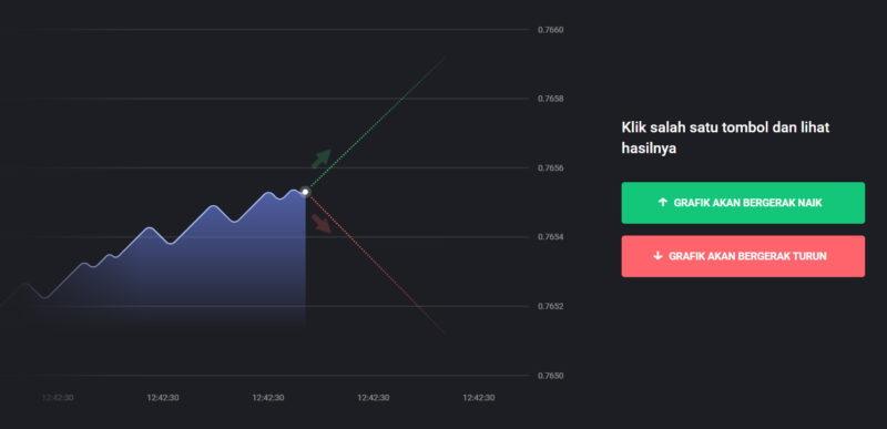 cara trading binomo